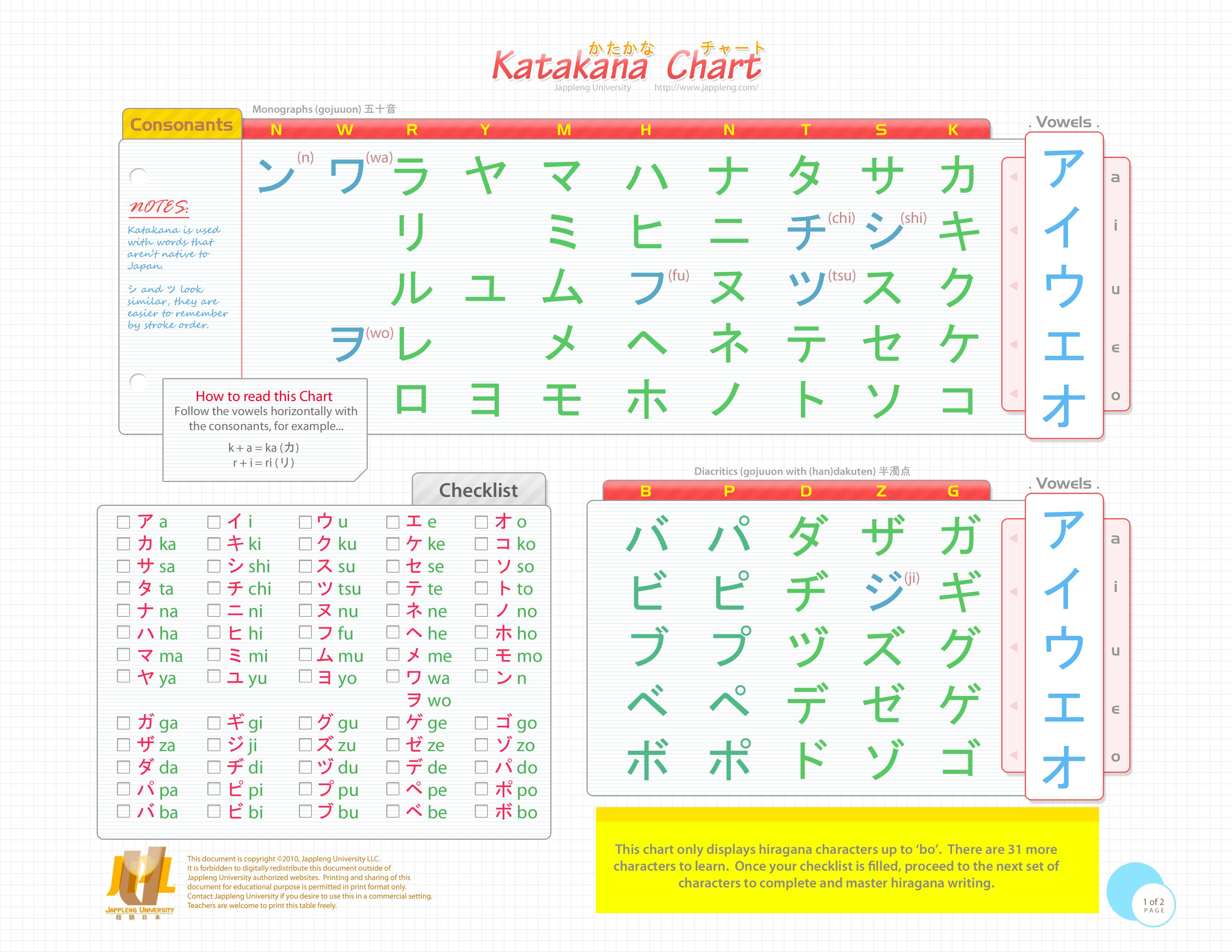 Learn to read japanese katakana sword
